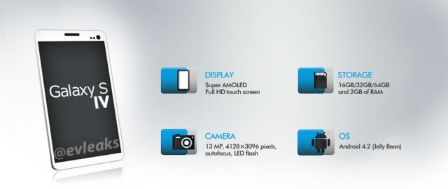 Leaked renders show off what the Samsung Galaxy S IV could look like but probably not | MobileSyrup.com